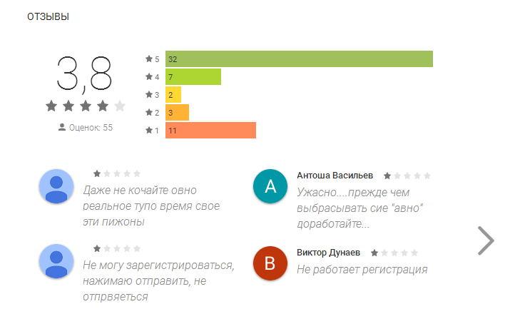 684 нижегородская область знакомства теле2 анкеты