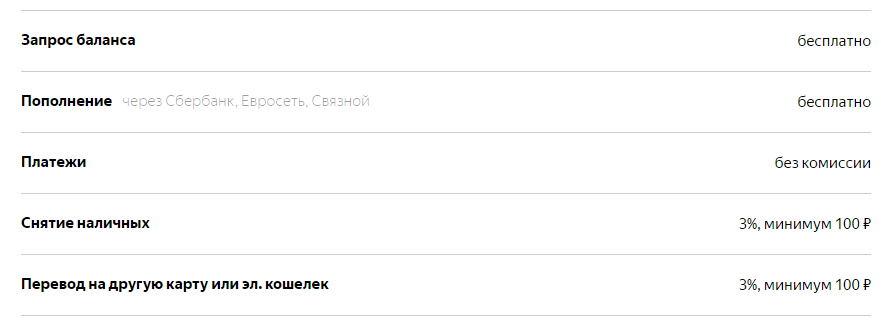 Все условия по Яндекс карте.